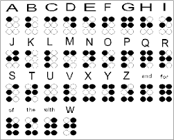 braille for the blind