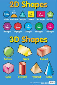 name of 2d shapes