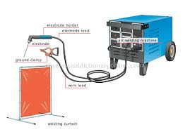 electric arc welders
