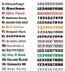 numbers in different fonts