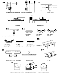 conveyor belt parts