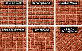 brick walkway patterns