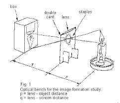 lens imaging