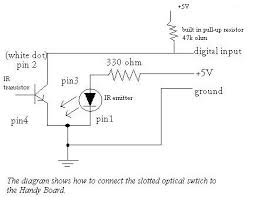 slotted optical switch