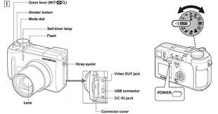 parts of digital camera
