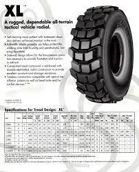 michelin xl tires