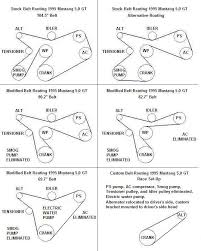 serpentine belts diagrams