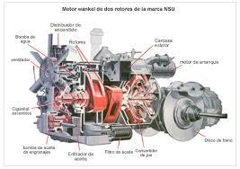 partes de motores