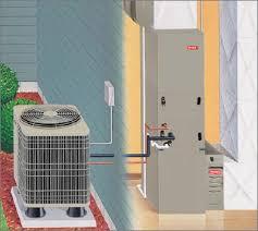 central heat unit