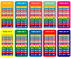 tablas de multiplicar infantil