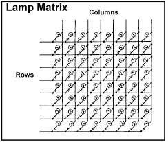 matrix switches