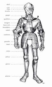 medieval armor and weapons