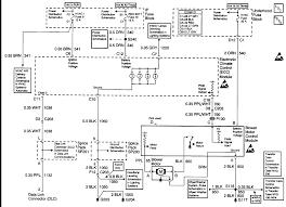 hvac schematics