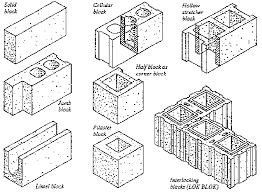 cellular concrete blocks