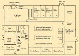 garment factory layout