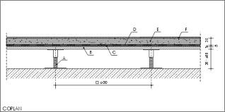 raised floor pedestals