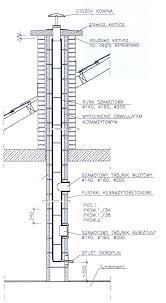 budowa komina
