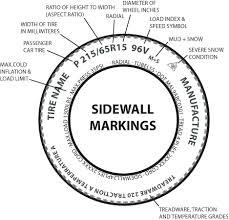 sidewall tires