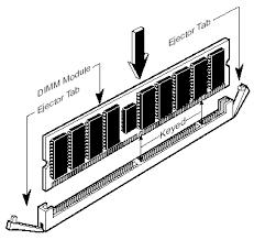 dimm module