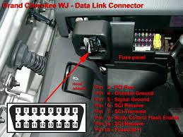obd connectors