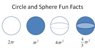 circle sphere