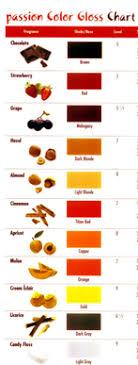 framesi haircolor