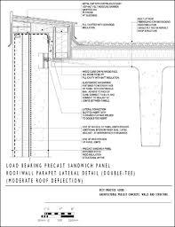 parapet construction