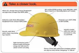 hard hat design