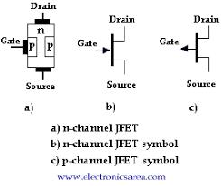 n channel fet symbol