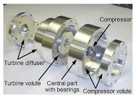 turbo shaft