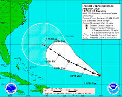 hurricane tracking and the