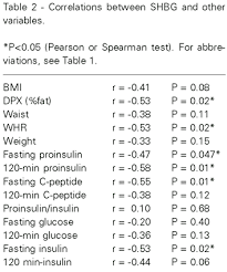 table of measurement
