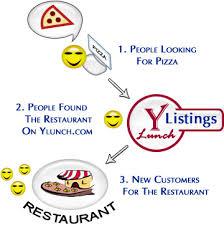 restaurants advertising
