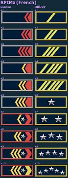 navy seal ranks