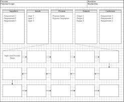 diagrams templates