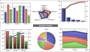 design graphs