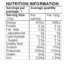 australian food labels