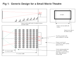 cinema plan