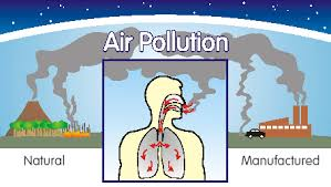health effect of air pollution