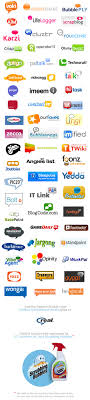 logos marketing