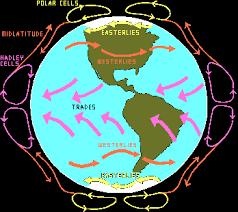 world weather pattern