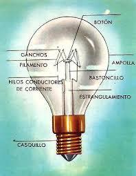 la lampara electrica