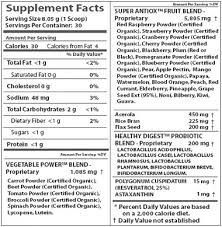 energy drink nutrition facts