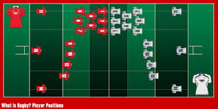 positions rugby