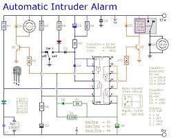 alarm diagram