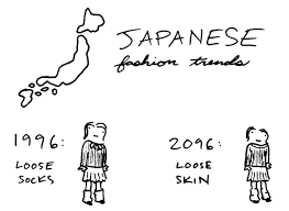 2005 fashion trends