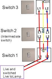 intermediate switches