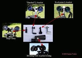 binocular mounts