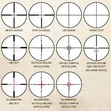rifle scopes reticle