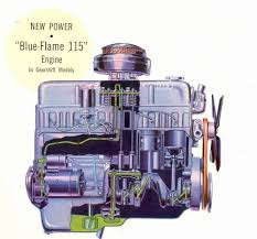 blue flame six
